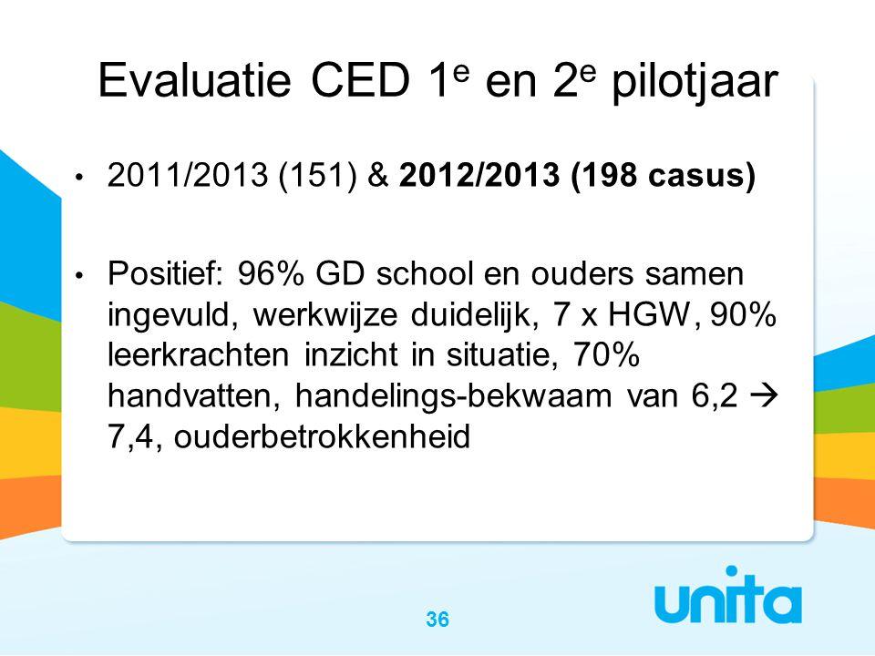 36 Evaluatie CED 1 e en 2 e pilotjaar • 2011/2013 (151) & 2012/2013 (198 casus) • Positief: 96% GD school en ouders samen ingevuld, werkwijze duidelijk, 7 x HGW, 90% leerkrachten inzicht in situatie, 70% handvatten, handelings-bekwaam van 6,2  7,4, ouderbetrokkenheid