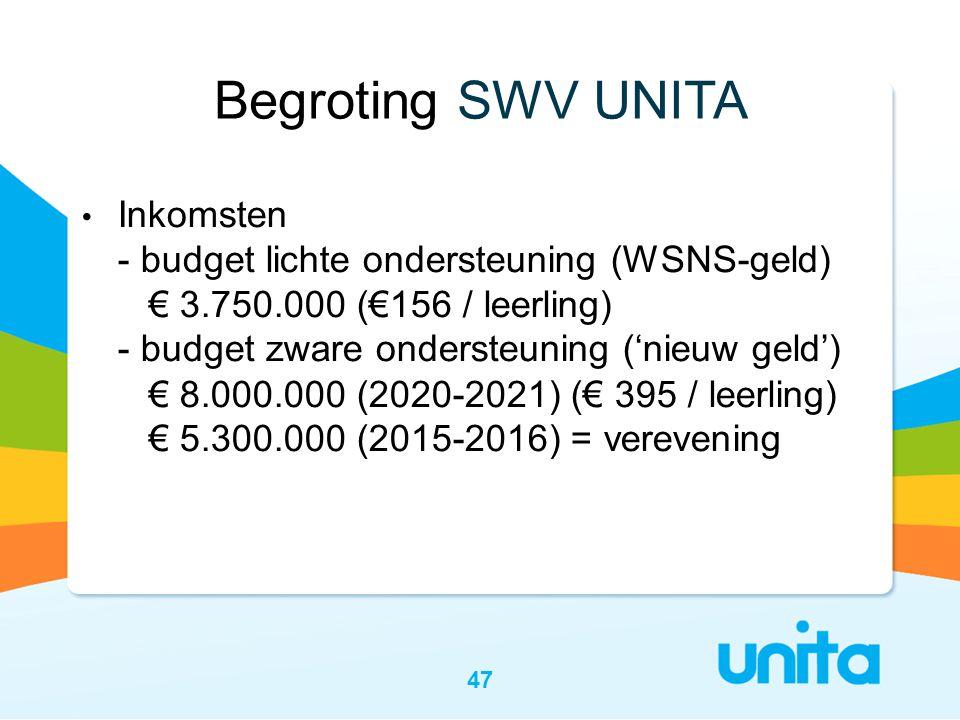 47 Begroting SWV UNITA • Inkomsten - budget lichte ondersteuning (WSNS-geld) € 3.750.000 (€156 / leerling) - budget zware ondersteuning ('nieuw geld') € 8.000.000 (2020-2021) (€ 395 / leerling) € 5.300.000 (2015-2016) = verevening