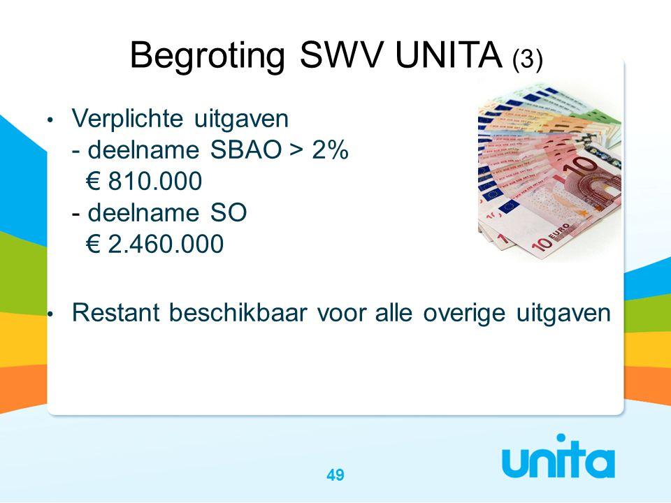49 Begroting SWV UNITA (3) • Verplichte uitgaven - deelname SBAO > 2% € 810.000 - deelname SO € 2.460.000 • Restant beschikbaar voor alle overige uitg