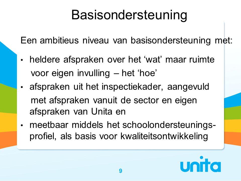 Basisondersteuning Een ambitieus niveau van basisondersteuning met: • heldere afspraken over het 'wat' maar ruimte voor eigen invulling – het 'hoe' • afspraken uit het inspectiekader, aangevuld met afspraken vanuit de sector en eigen afspraken van Unita en • meetbaar middels het schoolondersteunings- profiel, als basis voor kwaliteitsontwikkeling 9