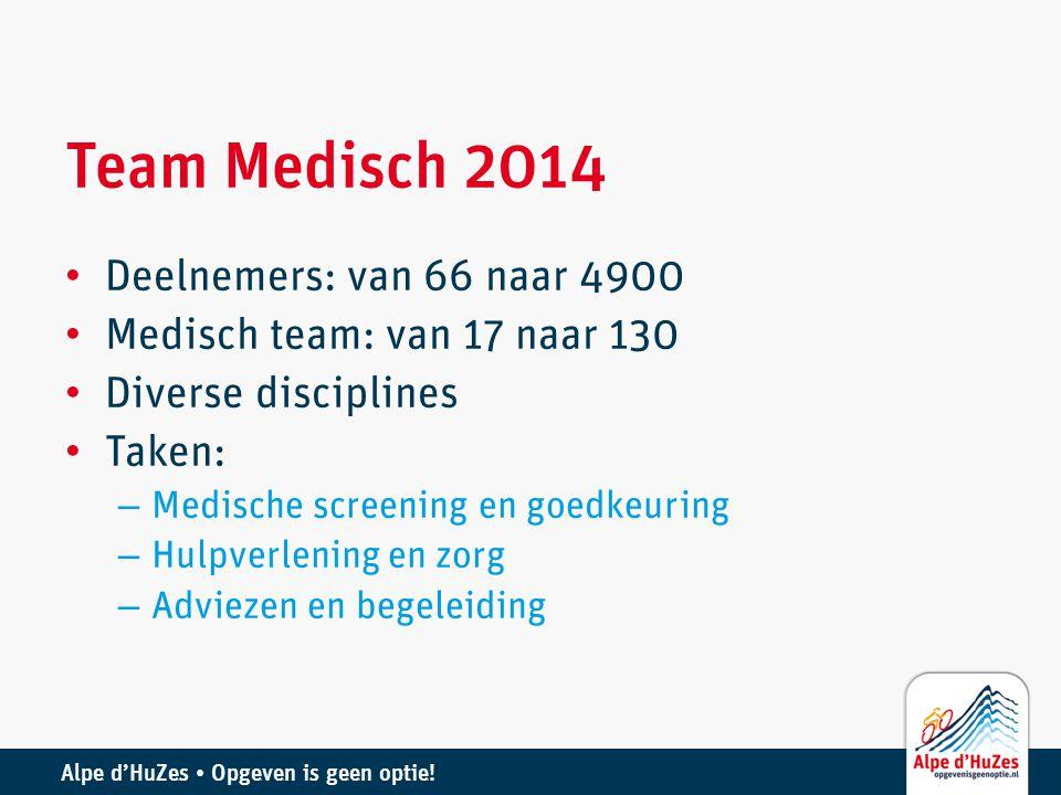 Alpe d'HuZes • Opgeven is geen optie! Team Medisch 2014 • Deelnemers: van 66 naar 4900 • Medisch team: van 17 naar 130 • Diverse disciplines • Taken:
