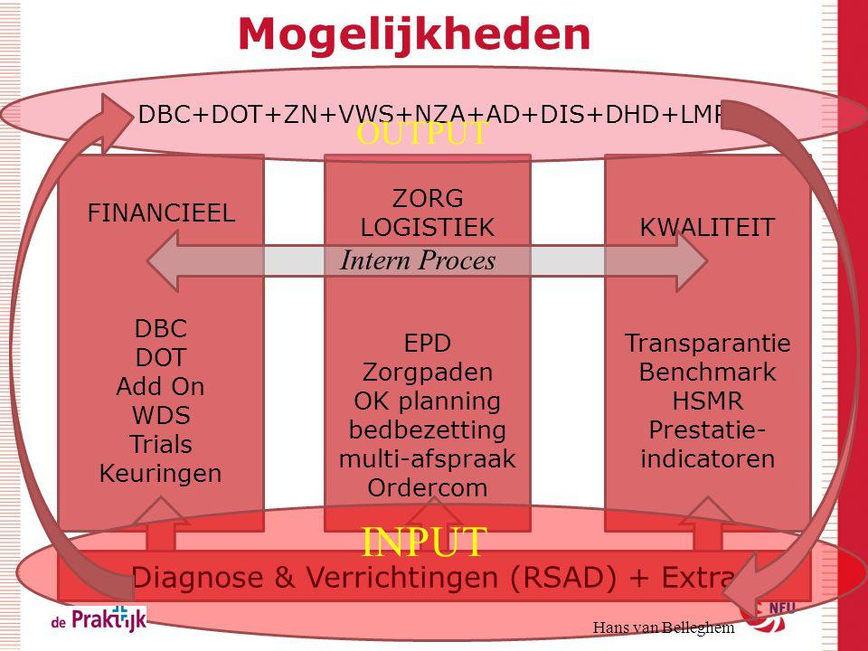 Mogelijkheden FINANCIEEL DBC DOT Add On WDS Trials Keuringen KWALITEIT Transparantie Benchmark HSMR Prestatie- indicatoren ZORG LOGISTIEK EPD Zorgpade