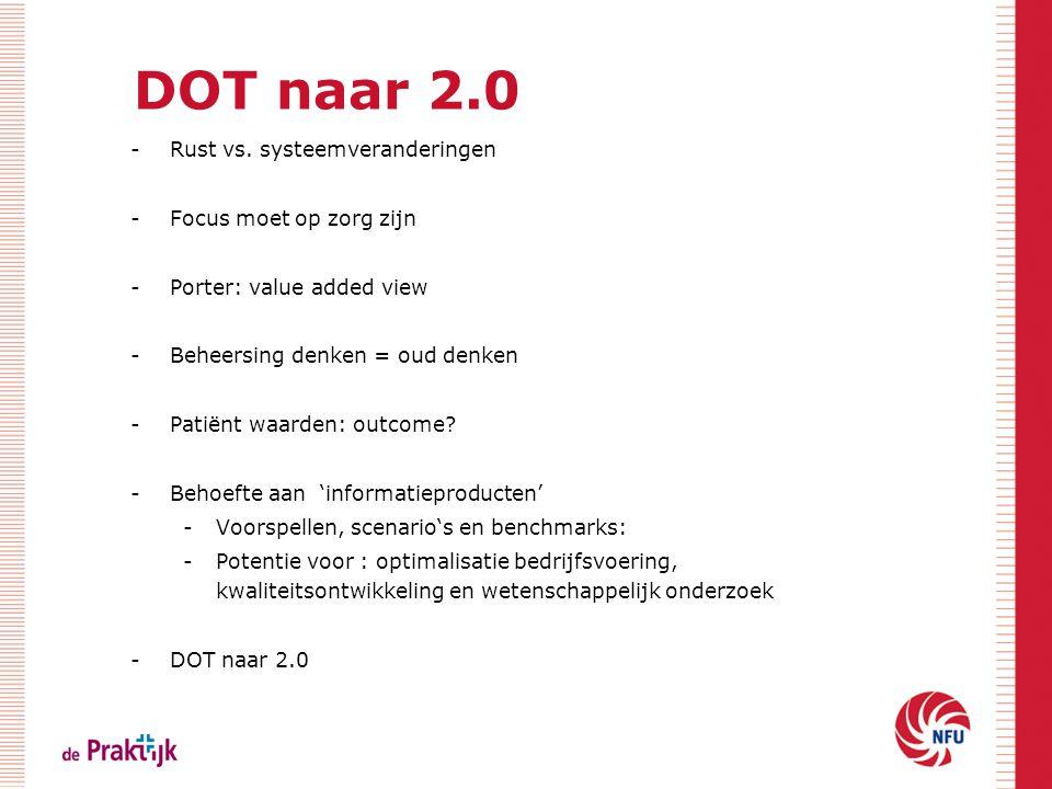 DOT naar 2.0 -Rust vs. systeemveranderingen -Focus moet op zorg zijn -Porter: value added view -Beheersing denken = oud denken -Patiënt waarden: outco