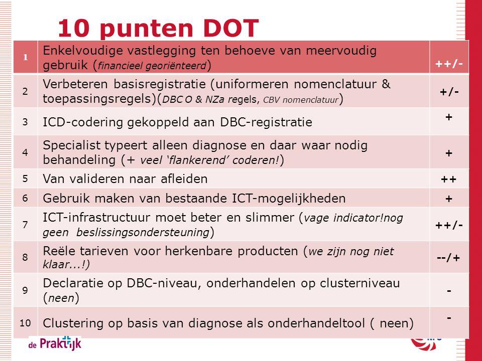 10 punten DOT 1 Enkelvoudige vastlegging ten behoeve van meervoudig gebruik ( financieel georiënteerd ) ++/- 2 Verbeteren basisregistratie (uniformere