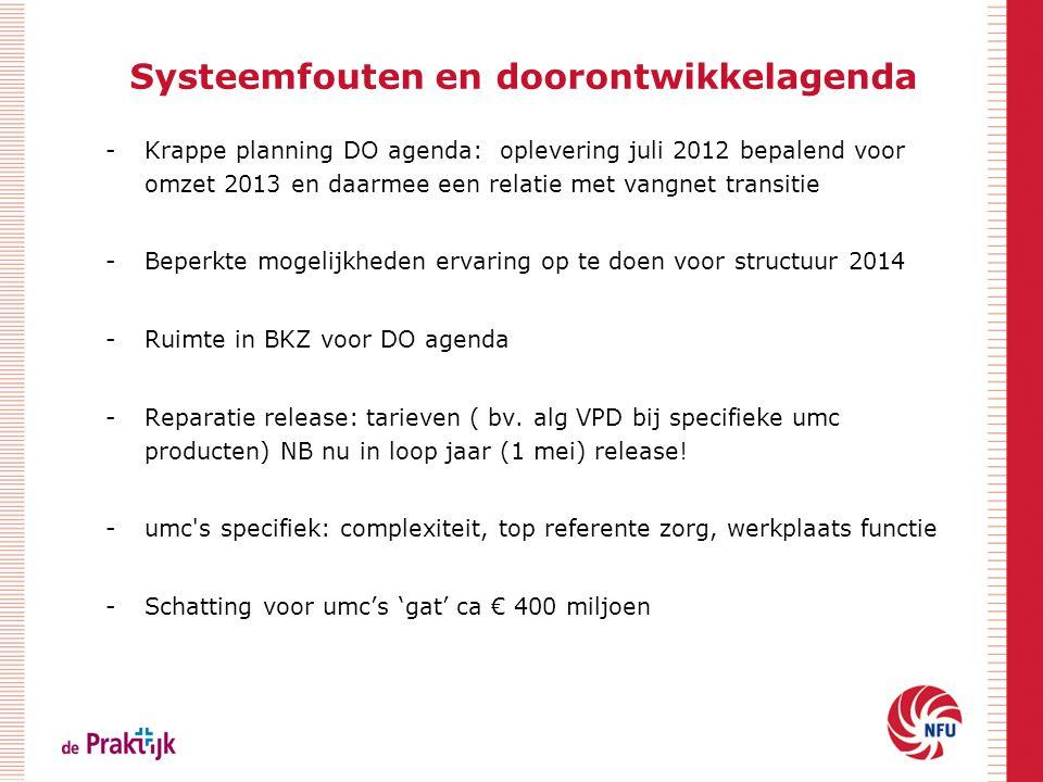 Systeemfouten en doorontwikkelagenda -Krappe planning DO agenda: oplevering juli 2012 bepalend voor omzet 2013 en daarmee een relatie met vangnet tran