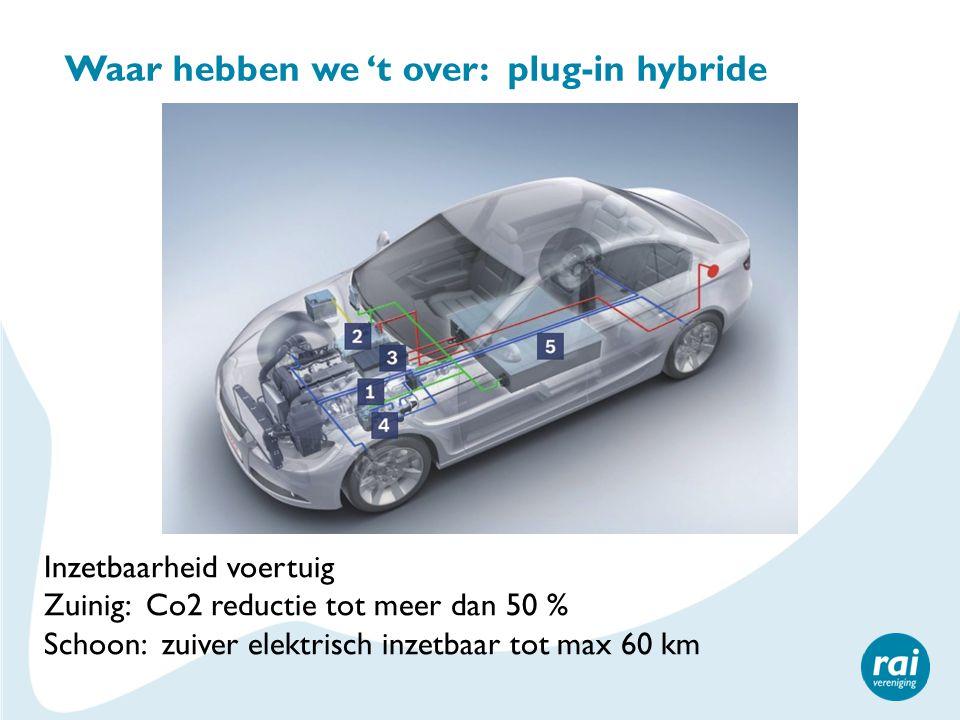 Waar hebben we 't over: plug-in hybride Inzetbaarheid voertuig Zuinig: Co2 reductie tot meer dan 50 % Schoon: zuiver elektrisch inzetbaar tot max 60 km