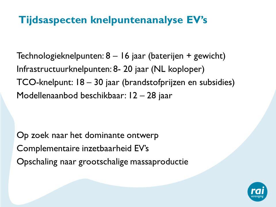 Tijdsaspecten knelpuntenanalyse EV's Technologieknelpunten: 8 – 16 jaar (baterijen + gewicht) Infrastructuurknelpunten: 8- 20 jaar (NL koploper) TCO-knelpunt: 18 – 30 jaar (brandstofprijzen en subsidies) Modellenaanbod beschikbaar: 12 – 28 jaar Op zoek naar het dominante ontwerp Complementaire inzetbaarheid EV's Opschaling naar grootschalige massaproductie