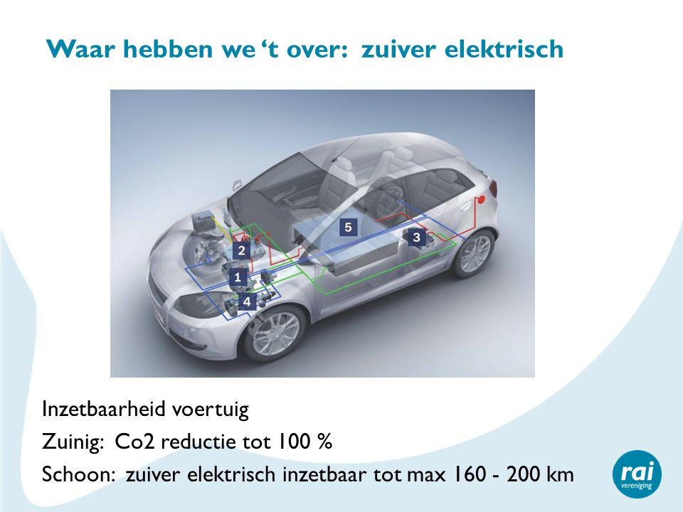 Waar hebben we 't over: zuiver elektrisch Inzetbaarheid voertuig Zuinig: Co2 reductie tot 100 % Schoon: zuiver elektrisch inzetbaar tot max 160 - 200 km