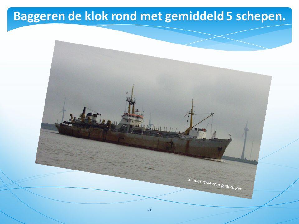21 Baggeren de klok rond met gemiddeld 5 schepen. Sanderus sleephopper zuiger.