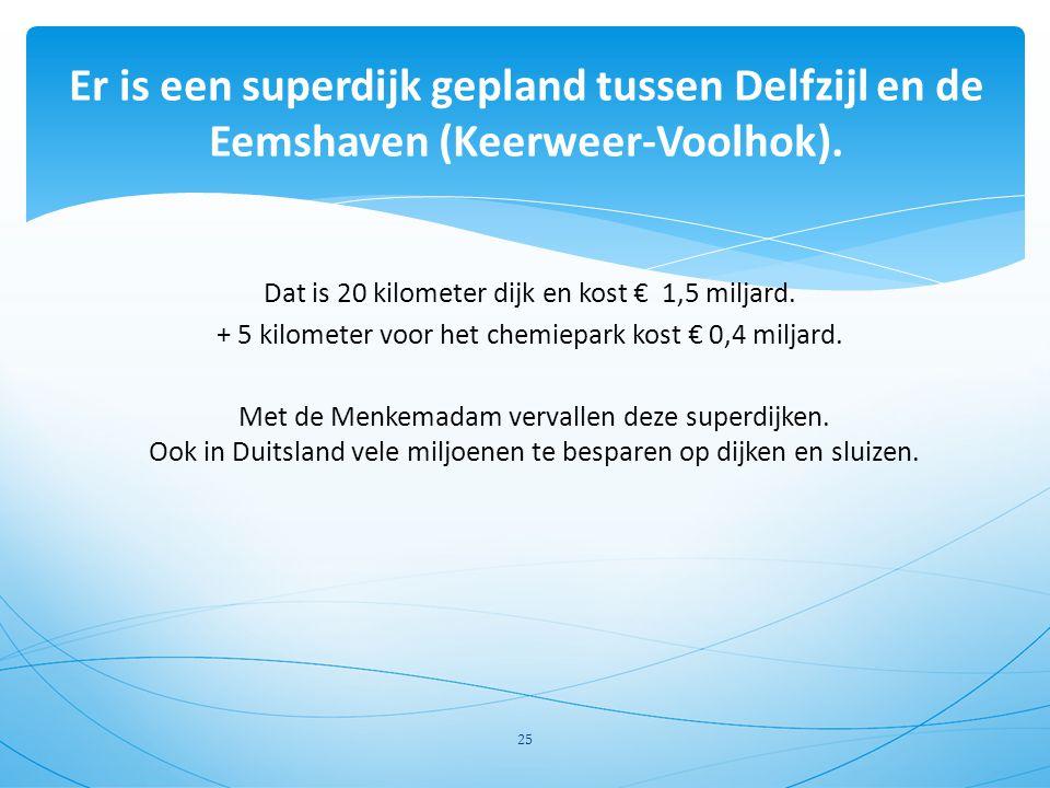 Dat is 20 kilometer dijk en kost € 1,5 miljard. + 5 kilometer voor het chemiepark kost € 0,4 miljard. Er is een superdijk gepland tussen Delfzijl en d