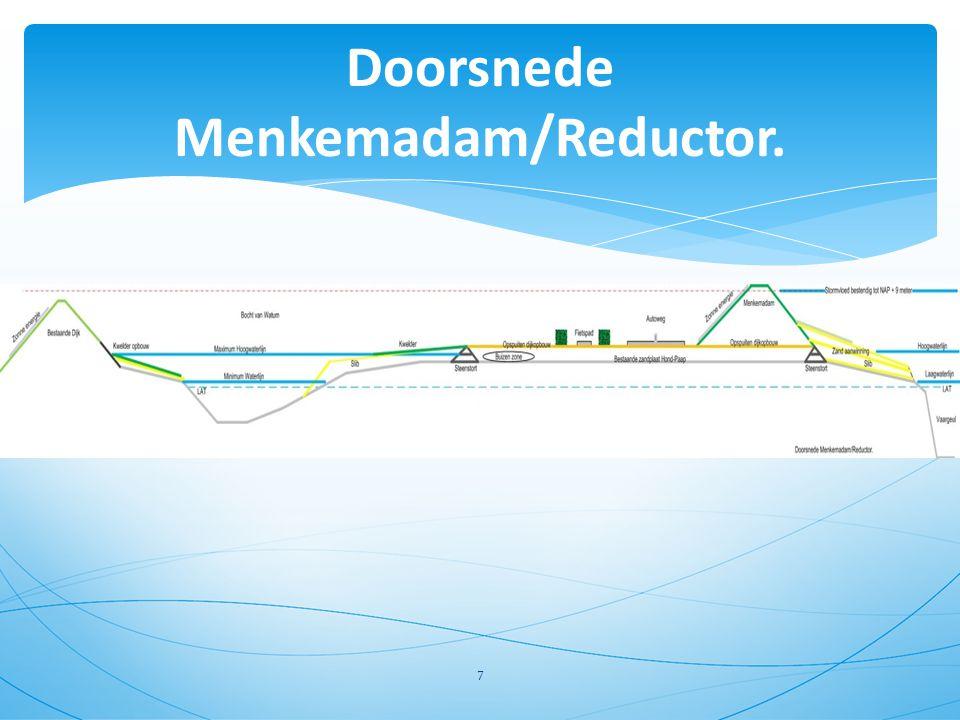 Doorsnede Menkemadam/Reductor. 7