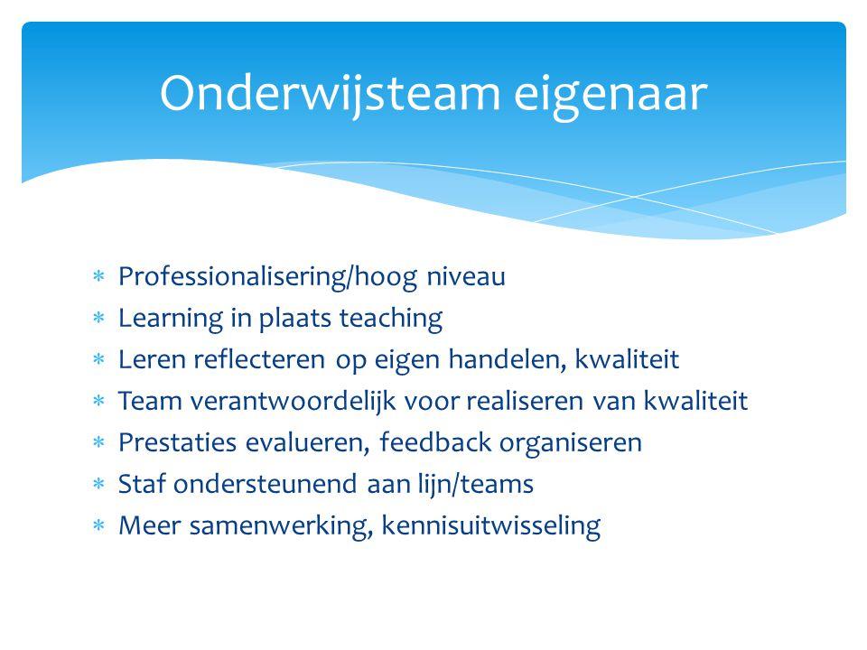  Professionalisering/hoog niveau  Learning in plaats teaching  Leren reflecteren op eigen handelen, kwaliteit  Team verantwoordelijk voor realiser