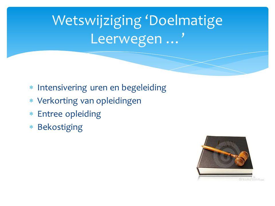  Intensivering uren en begeleiding  Verkorting van opleidingen  Entree opleiding  Bekostiging Wetswijziging 'Doelmatige Leerwegen …'