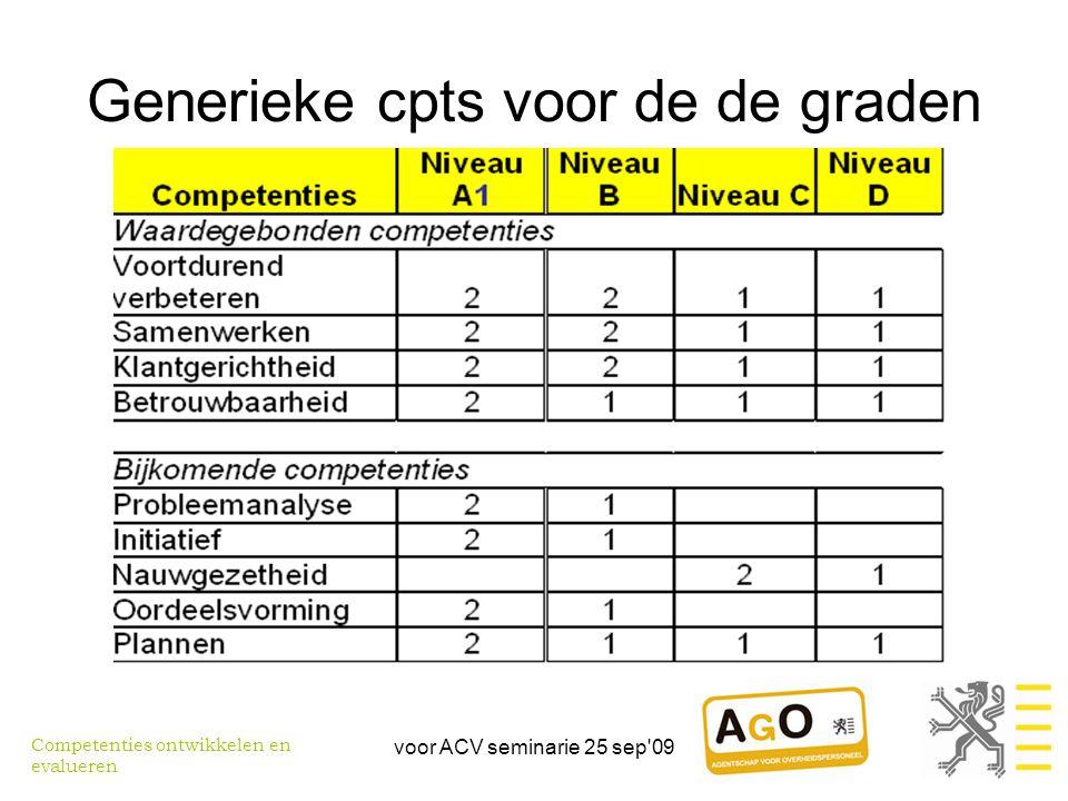 voor ACV seminarie 25 sep 09 Generieke cpts voor de de graden Competenties ontwikkelen en evalueren