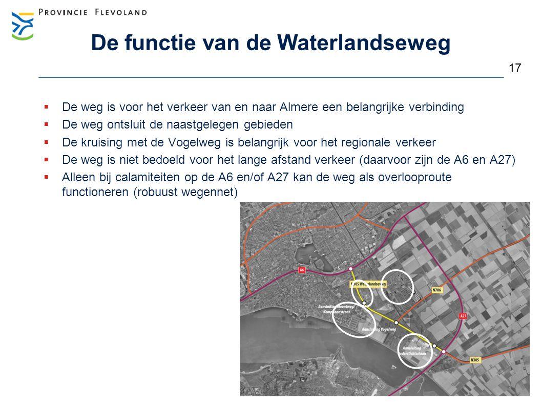 De functie van de Waterlandseweg  De weg is voor het verkeer van en naar Almere een belangrijke verbinding  De weg ontsluit de naastgelegen gebieden