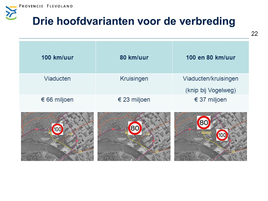 Drie hoofdvarianten voor de verbreding 22 100 km/uur 80 km/uur 100 en 80 km/uur ViaductenKruisingen Viaducten/kruisingen (knip bij Vogelweg) € 66 milj