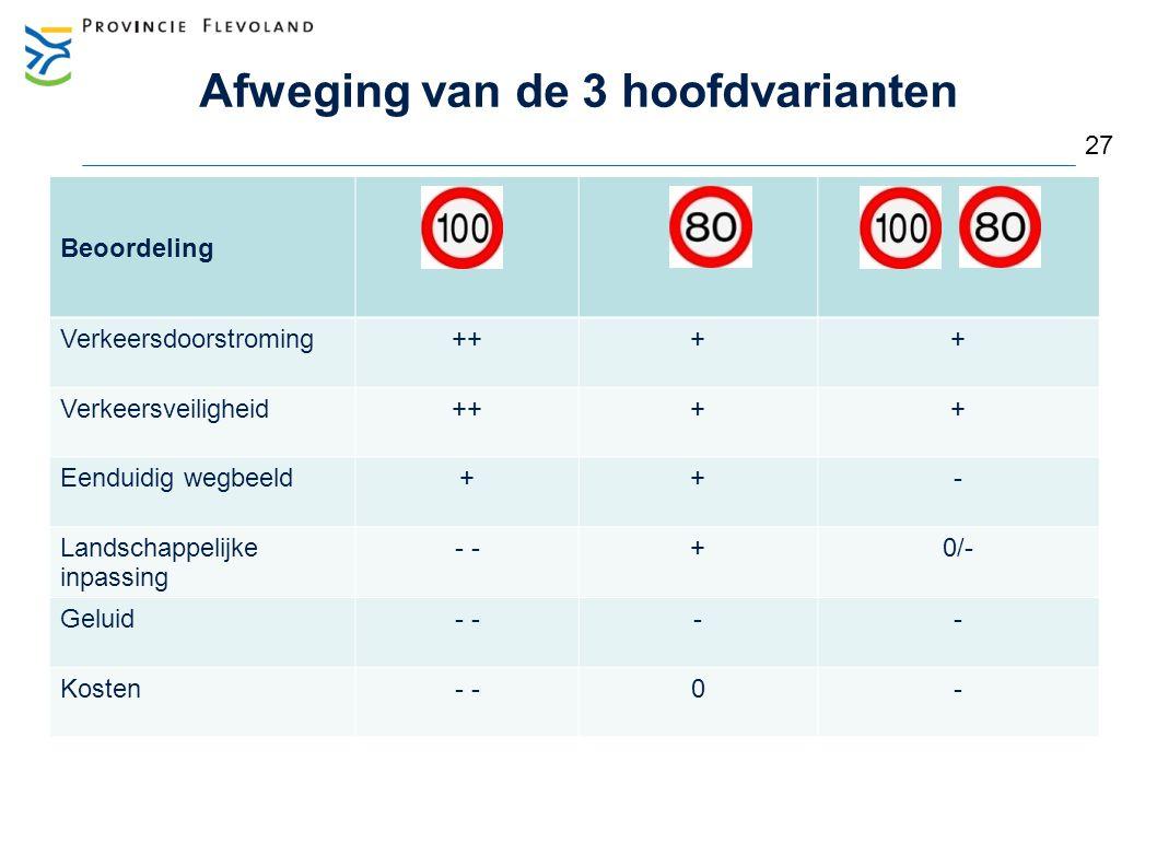 Afweging van de 3 hoofdvarianten 27 Beoordeling Verkeersdoorstroming++++ Verkeersveiligheid++++ Eenduidig wegbeeld++- Landschappelijke inpassing - +0/