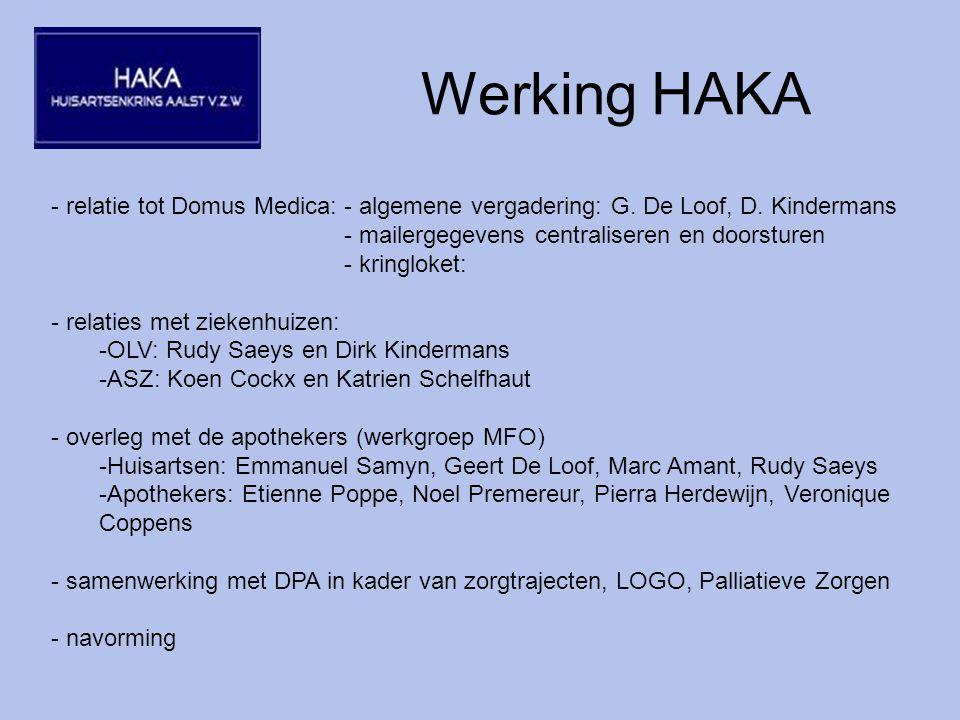 Werking HAKA - relatie tot Domus Medica: - algemene vergadering: G.