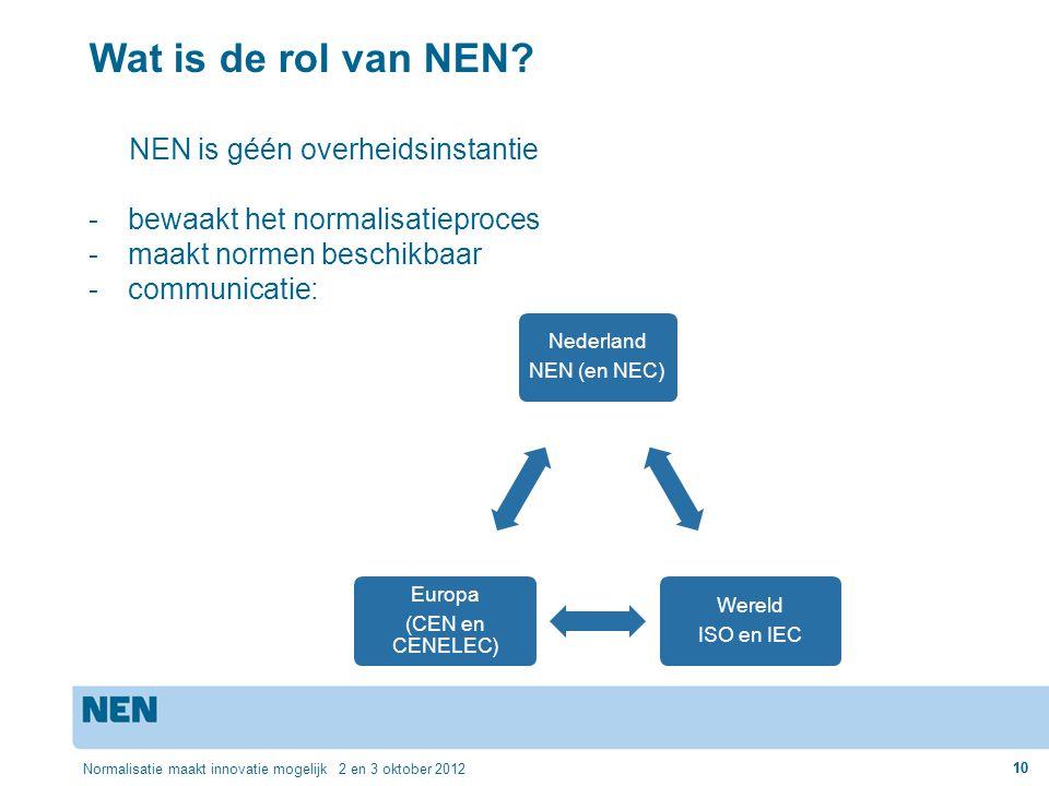 10 Normalisatie maakt innovatie mogelijk 2 en 3 oktober 2012 10 Wat is de rol van NEN? NEN is géén overheidsinstantie -bewaakt het normalisatieproces