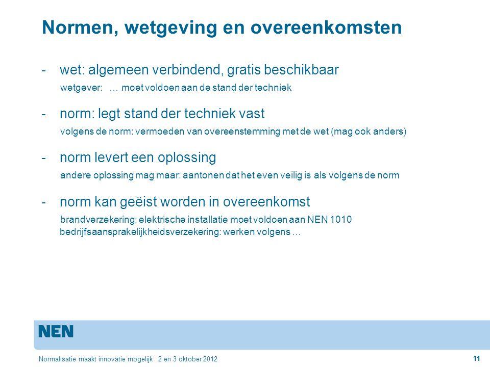 11 Normalisatie maakt innovatie mogelijk 2 en 3 oktober 2012 11 Normen, wetgeving en overeenkomsten -wet: algemeen verbindend, gratis beschikbaar wetg