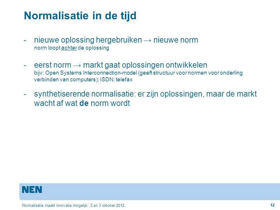 12 Normalisatie maakt innovatie mogelijk 2 en 3 oktober 2012 12 Normalisatie in de tijd -nieuwe oplossing hergebruiken → nieuwe norm norm loopt achter