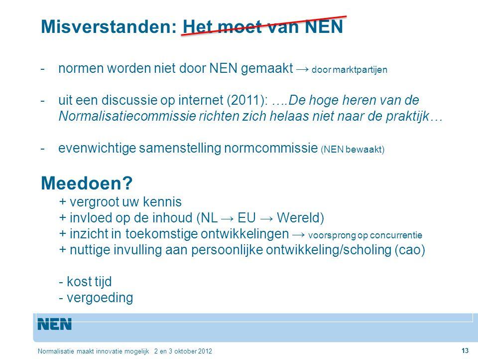 13 Normalisatie maakt innovatie mogelijk 2 en 3 oktober 2012 13 Misverstanden: Het moet van NEN -normen worden niet door NEN gemaakt → door marktparti