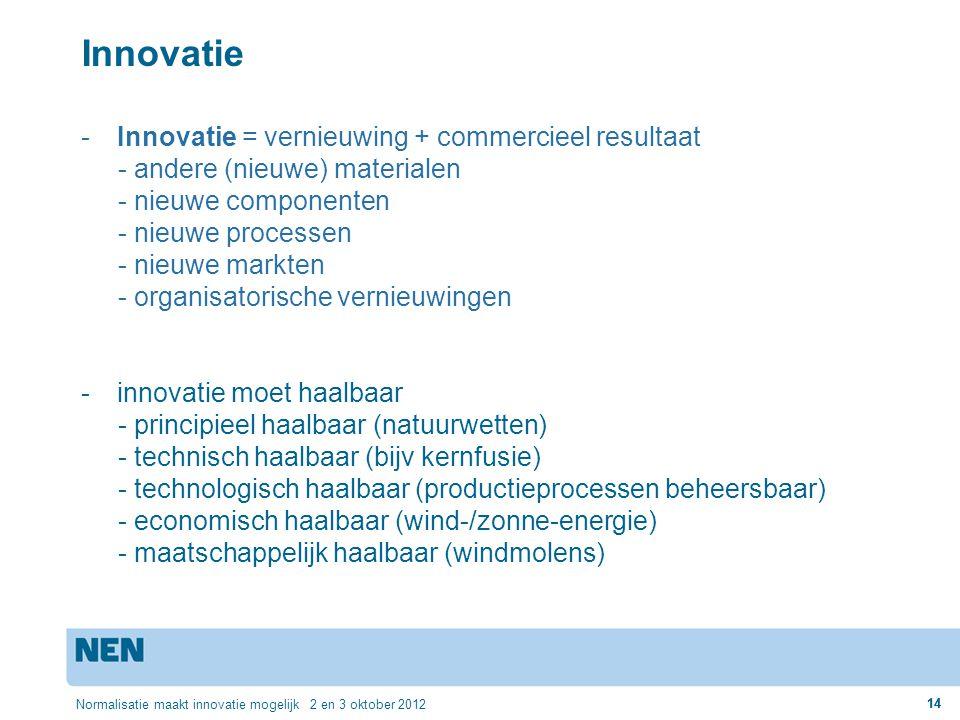 14 Normalisatie maakt innovatie mogelijk 2 en 3 oktober 2012 14 Innovatie -Innovatie = vernieuwing + commercieel resultaat - andere (nieuwe) materiale