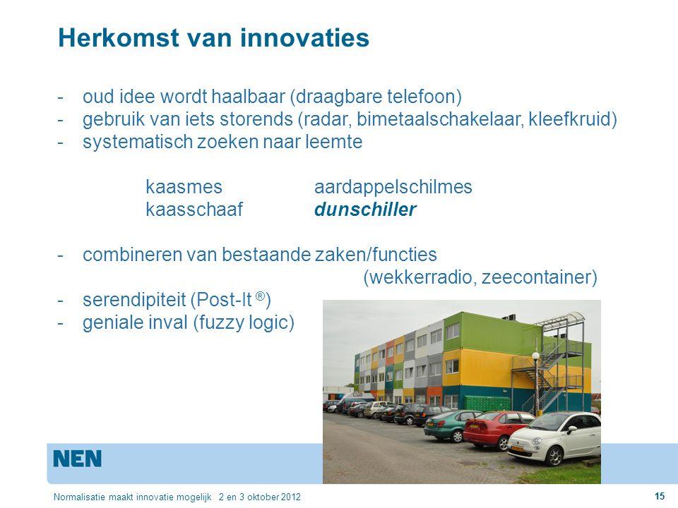 15 Normalisatie maakt innovatie mogelijk 2 en 3 oktober 2012 15 Herkomst van innovaties -oud idee wordt haalbaar (draagbare telefoon) -gebruik van iet