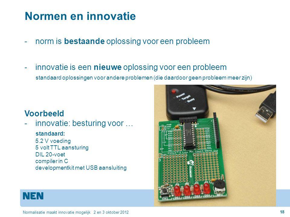 18 Normalisatie maakt innovatie mogelijk 2 en 3 oktober 2012 18 Normen en innovatie -norm is bestaande oplossing voor een probleem -innovatie is een n