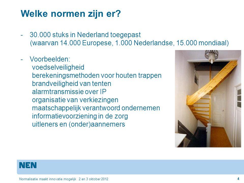 4 Normalisatie maakt innovatie mogelijk 2 en 3 oktober 2012 4 Welke normen zijn er? -30.000 stuks in Nederland toegepast (waarvan 14.000 Europese, 1.0