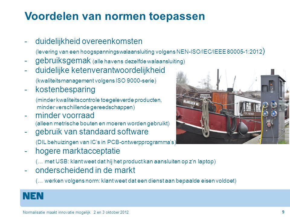 9 Normalisatie maakt innovatie mogelijk 2 en 3 oktober 2012 9 Voordelen van normen toepassen -duidelijkheid overeenkomsten (levering van een hoogspann