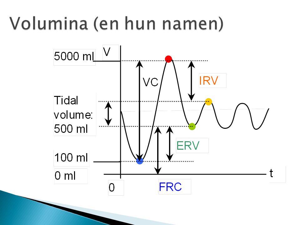  Meting afhankelijk van druk  Referentie in lichtfilter  Snelle respons