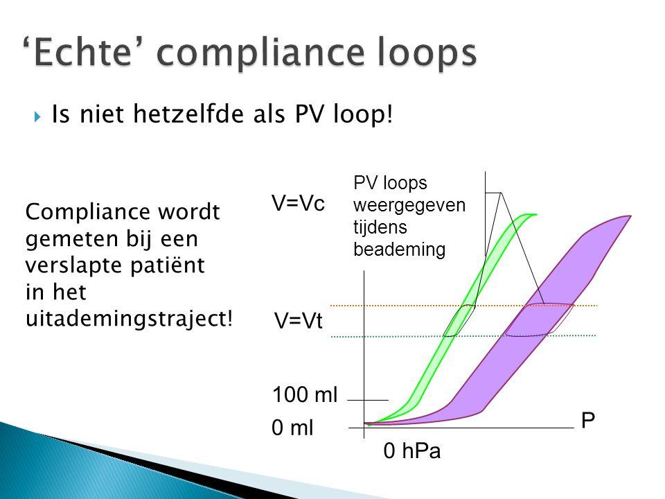 PV loop