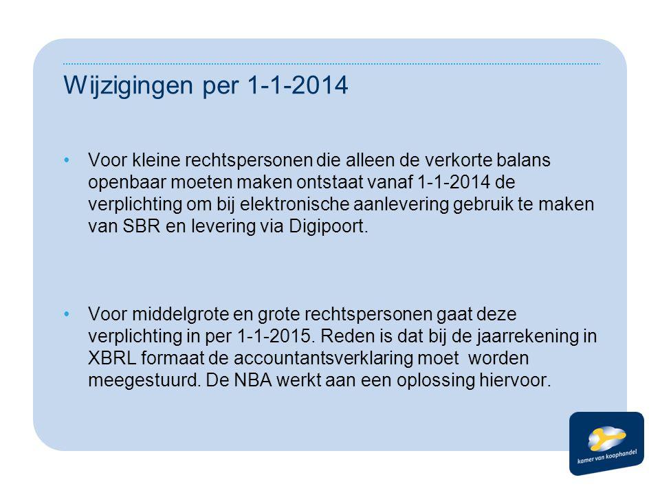 Wijzigingen per 1-1-2014 •Voor kleine rechtspersonen die alleen de verkorte balans openbaar moeten maken ontstaat vanaf 1-1-2014 de verplichting om bi