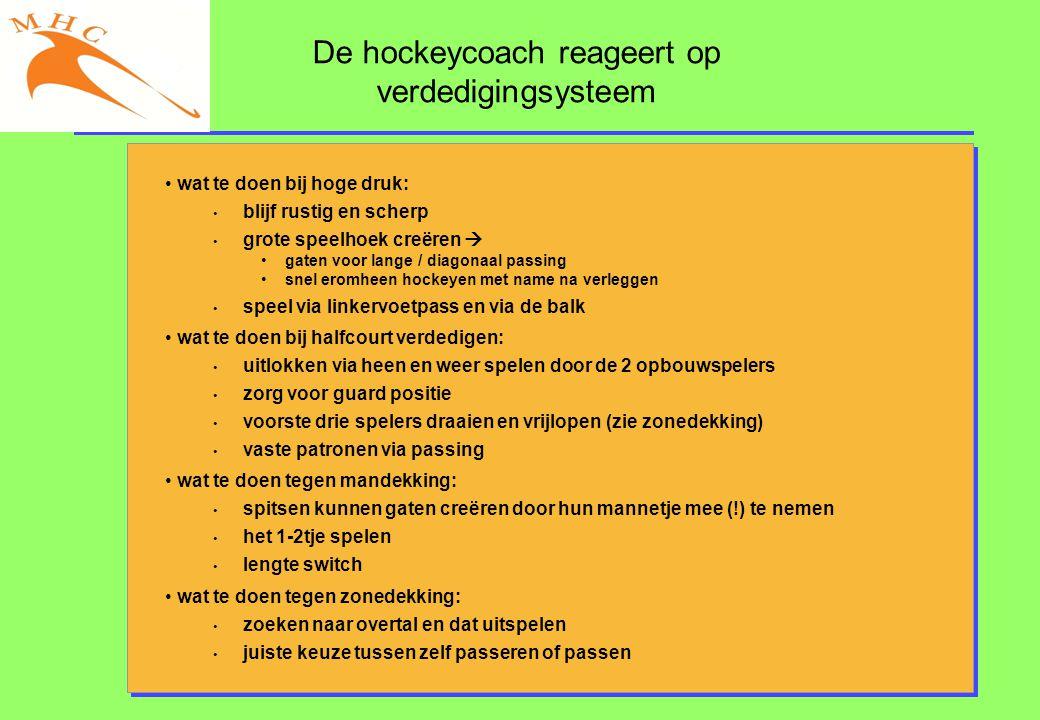 De hockeycoach reageert op verdedigingsysteem • wat te doen bij hoge druk: • blijf rustig en scherp • grote speelhoek creëren  •gaten voor lange / di