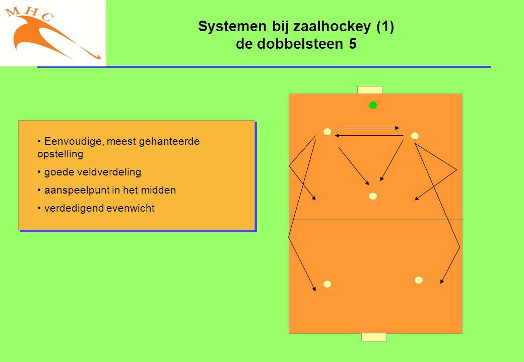 Systemen bij zaalhockey (1) de dobbelsteen 5 • Eenvoudige, meest gehanteerde opstelling • goede veldverdeling • aanspeelpunt in het midden • verdedige