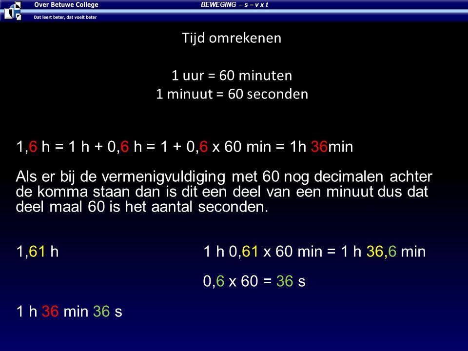 BEWEGING – s = v x t Tijd omrekenen 1 uur = 60 minuten 1 minuut = 60 seconden 1,6 h = 1 h + 0,6 h = 1 + 0,6 x 60 min = 1h 36min Als er bij de vermenig
