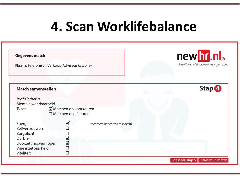 4. Scan Worklifebalance