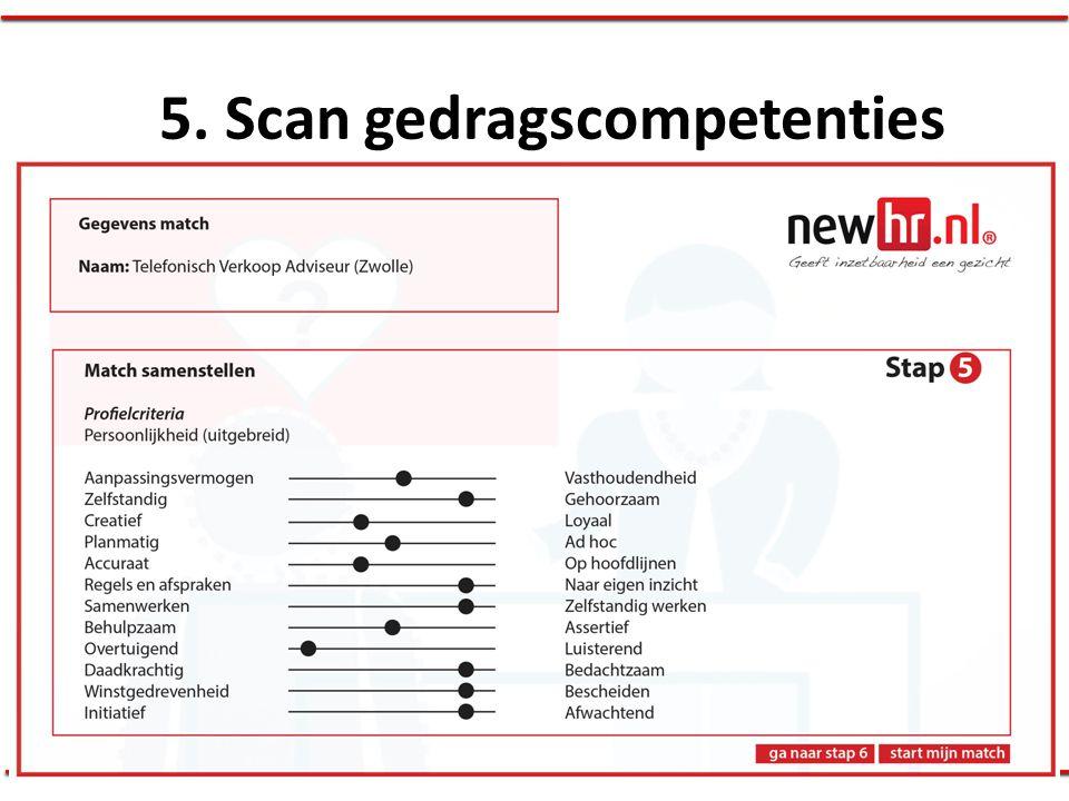 5. Scan gedragscompetenties