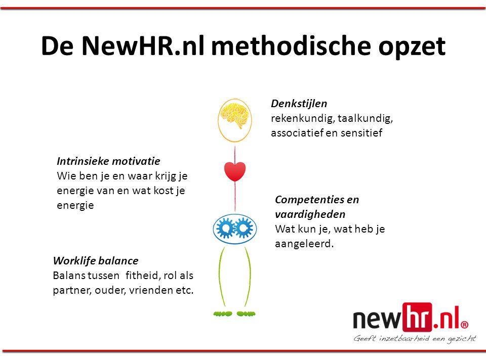 De NewHR.nl methodische opzet Denkstijlen rekenkundig, taalkundig, associatief en sensitief Intrinsieke motivatie Wie ben je en waar krijg je energie