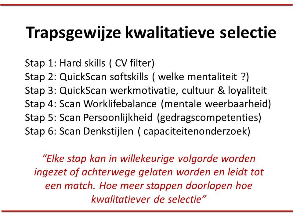 Trapsgewijze kwalitatieve selectie Stap 1: Hard skills ( CV filter) Stap 2: QuickScan softskills ( welke mentaliteit ?) Stap 3: QuickScan werkmotivati