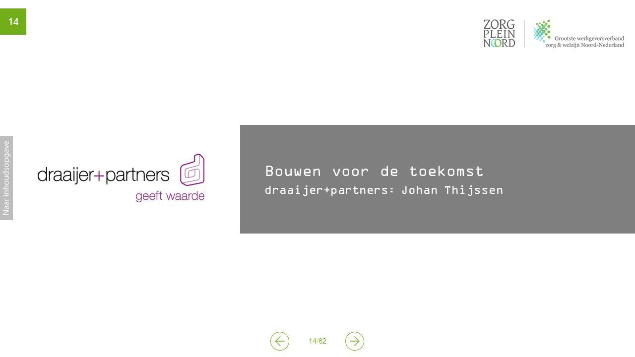 14/62 14 Bouwen voor de toekomst draaijer+partners: Johan Thijssen