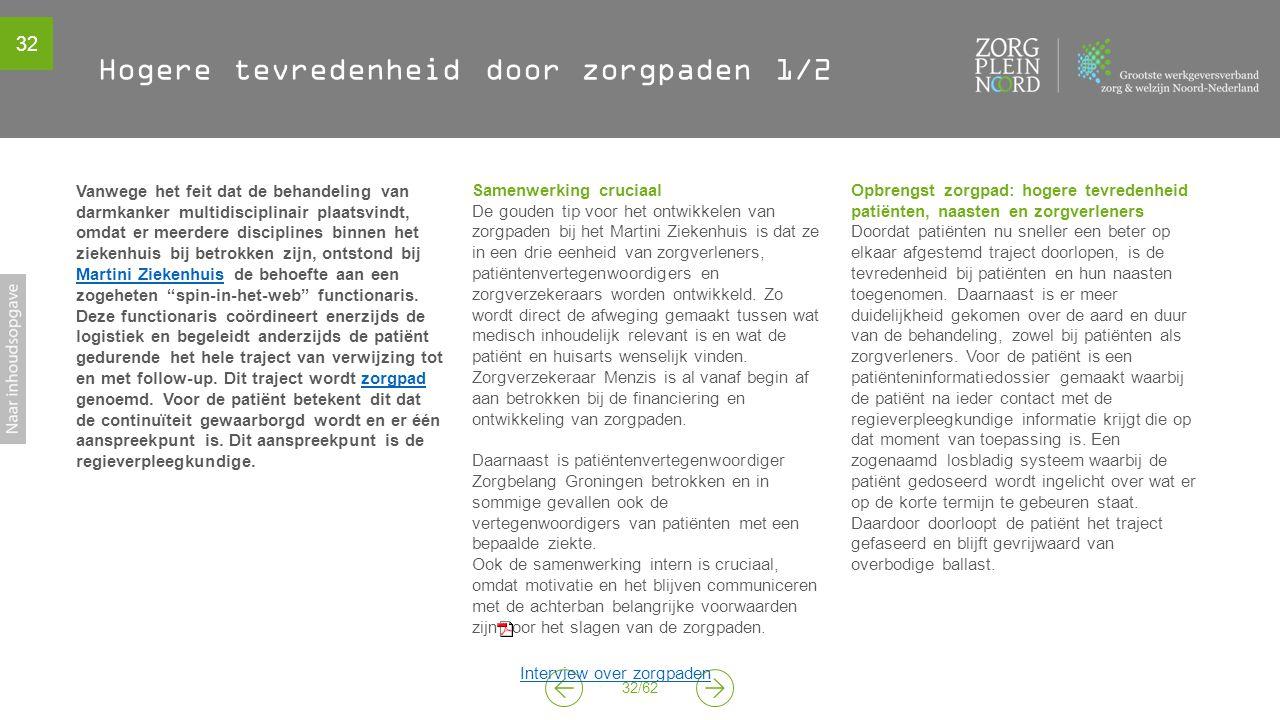 32 32/62 Hogere tevredenheid door zorgpaden 1/2 Samenwerking cruciaal De gouden tip voor het ontwikkelen van zorgpaden bij het Martini Ziekenhuis is d