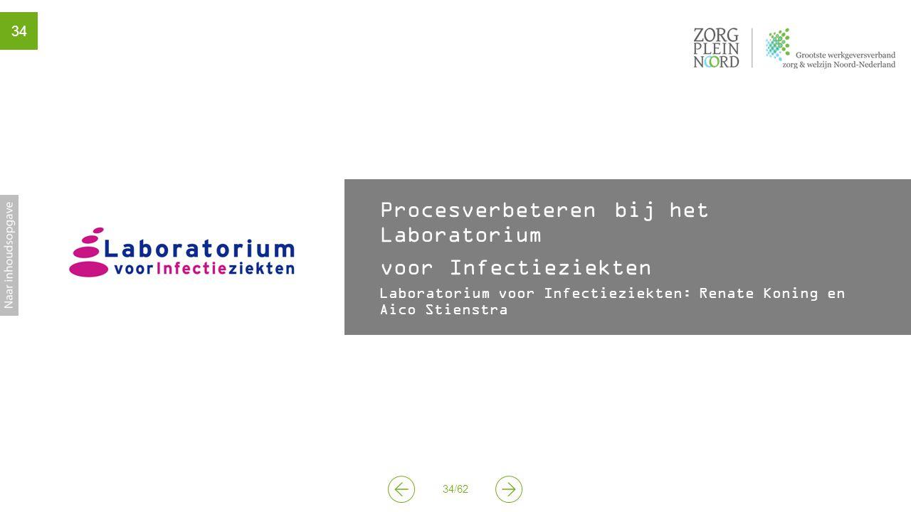 34/62 34 Procesverbeteren bij het Laboratorium voor Infectieziekten Laboratorium voor Infectieziekten: Renate Koning en Aico Stienstra