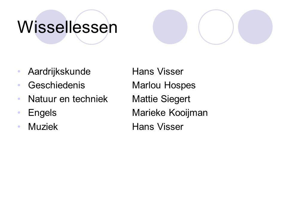 Wissellessen •Aardrijkskunde Hans Visser •GeschiedenisMarlou Hospes •Natuur en techniekMattie Siegert •EngelsMarieke Kooijman •MuziekHans Visser