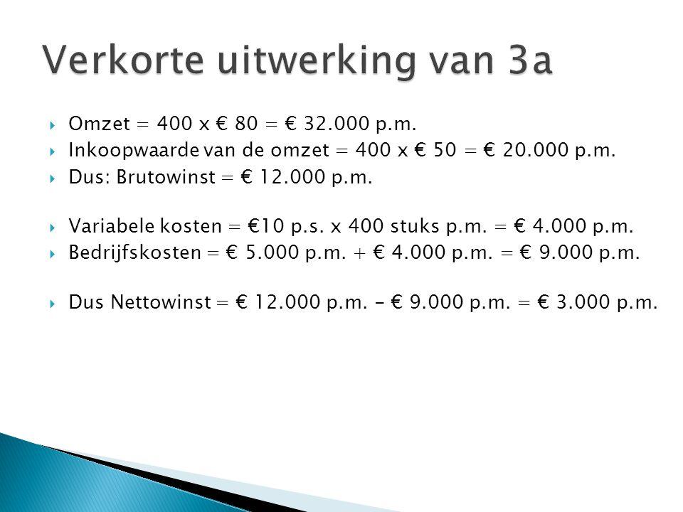  Omzet = 400 x € 80 = € 32.000 p.m.  Inkoopwaarde van de omzet = 400 x € 50 = € 20.000 p.m.  Dus: Brutowinst = € 12.000 p.m.  Variabele kosten = €