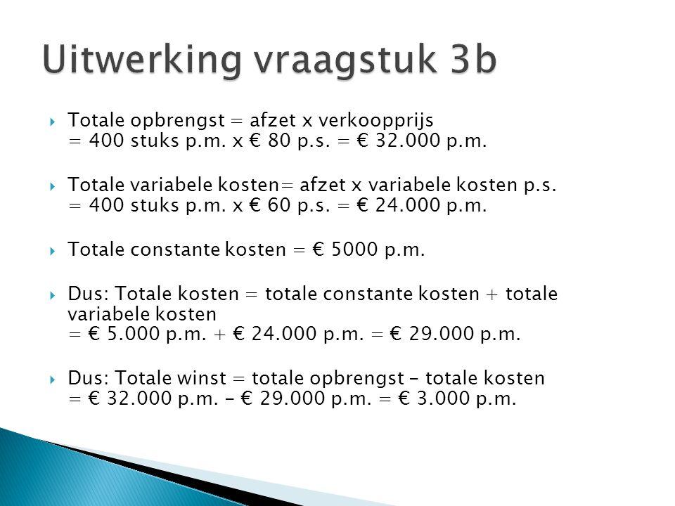  Totale opbrengst = afzet x verkoopprijs = 400 stuks p.m. x € 80 p.s. = € 32.000 p.m.  Totale variabele kosten= afzet x variabele kosten p.s. = 400