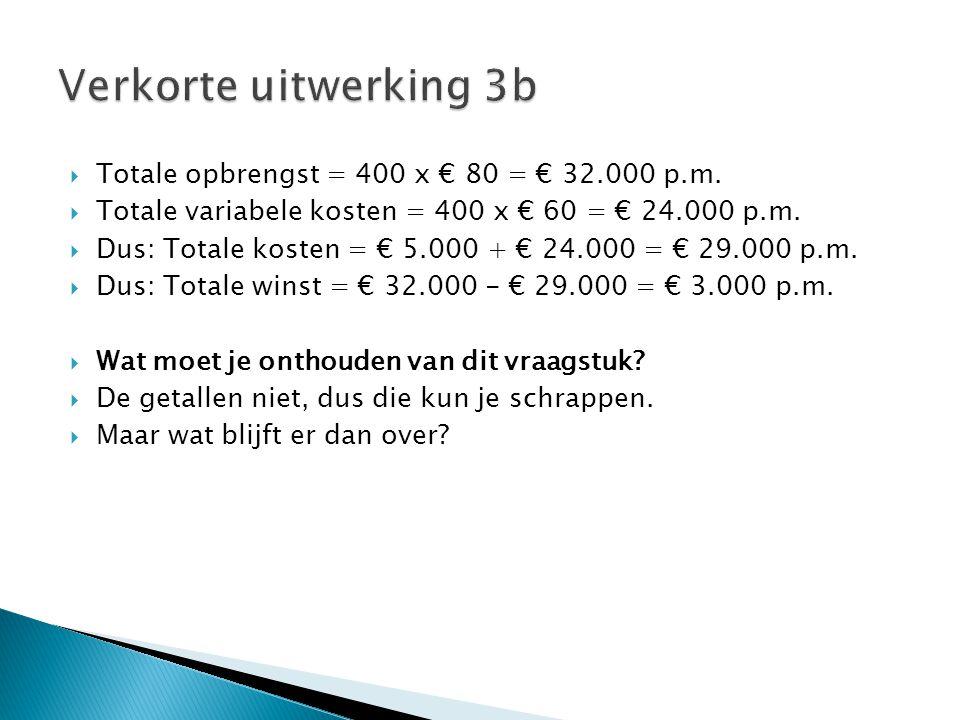  Totale opbrengst = 400 x € 80 = € 32.000 p.m.  Totale variabele kosten = 400 x € 60 = € 24.000 p.m.  Dus: Totale kosten = € 5.000 + € 24.000 = € 2