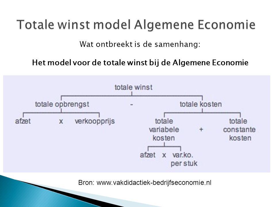 Wat ontbreekt is de samenhang: Het model voor de totale winst bij de Algemene Economie Bron: www.vakdidactiek-bedrijfseconomie.nl