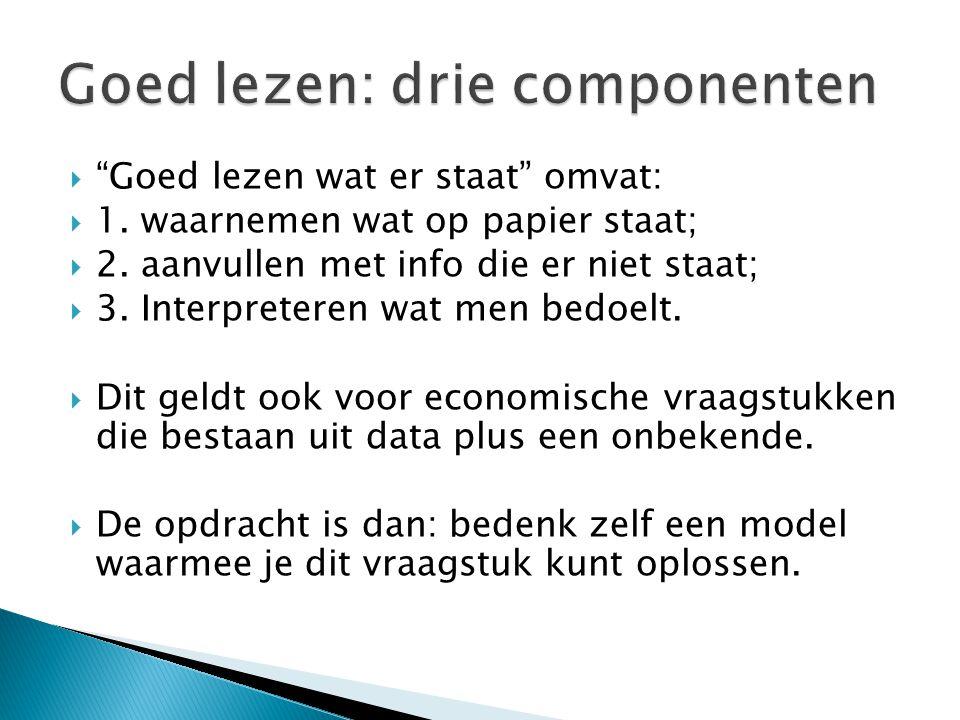""" """"Goed lezen wat er staat"""" omvat:  1. waarnemen wat op papier staat;  2. aanvullen met info die er niet staat;  3. Interpreteren wat men bedoelt."""